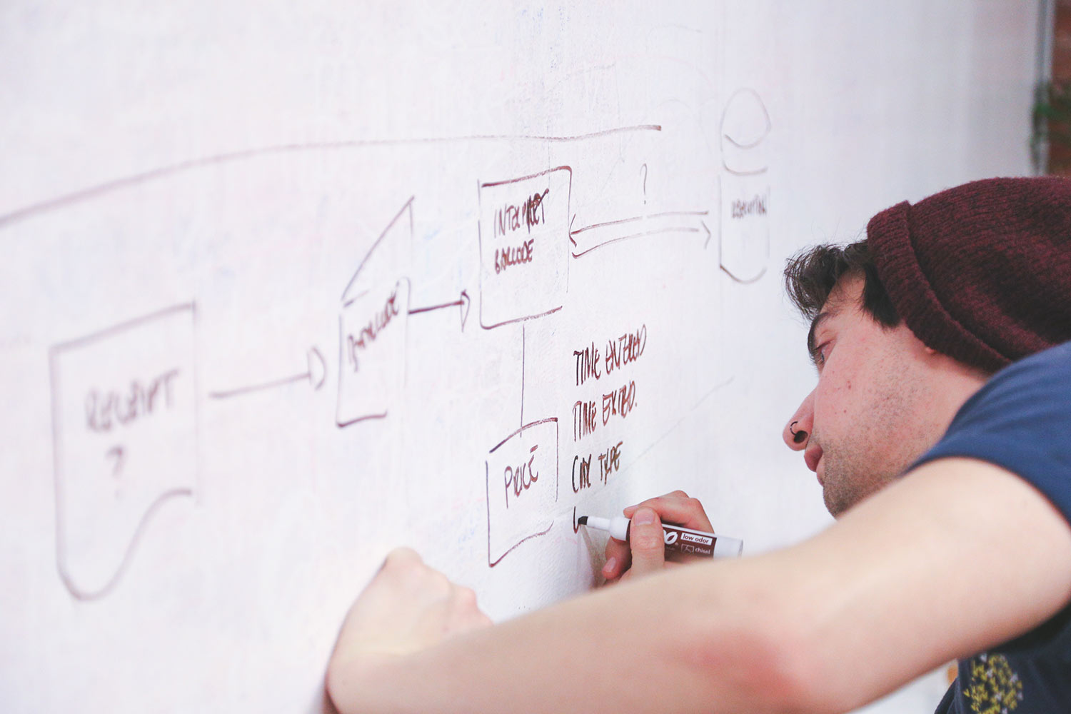 Learning People | Project manager writing on whiteboard